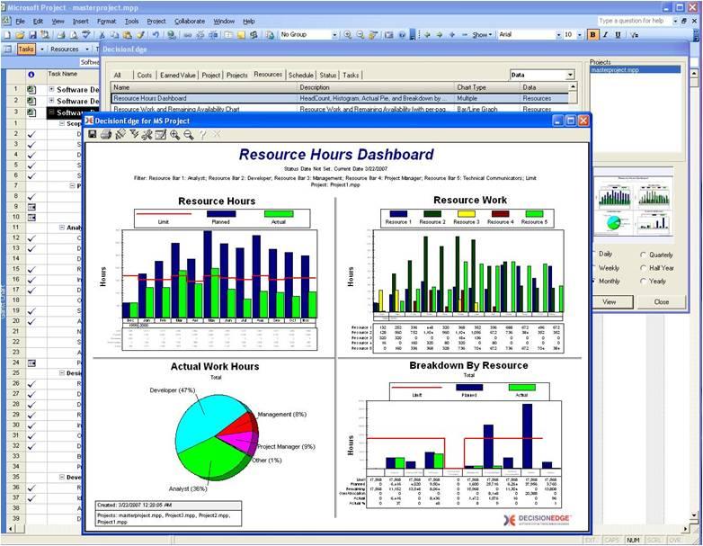 Microsoft Project Management Certification Skills Academy Skills