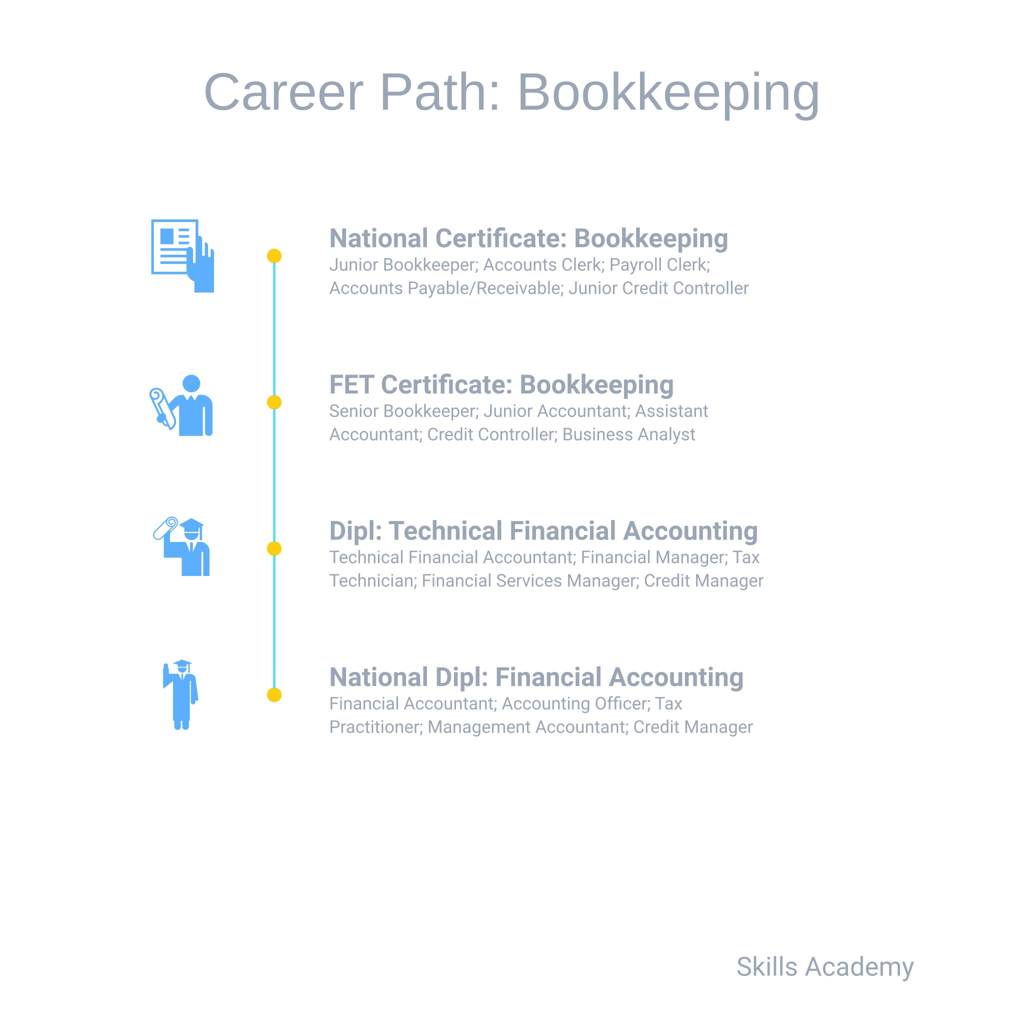 career-path-bookkeeping