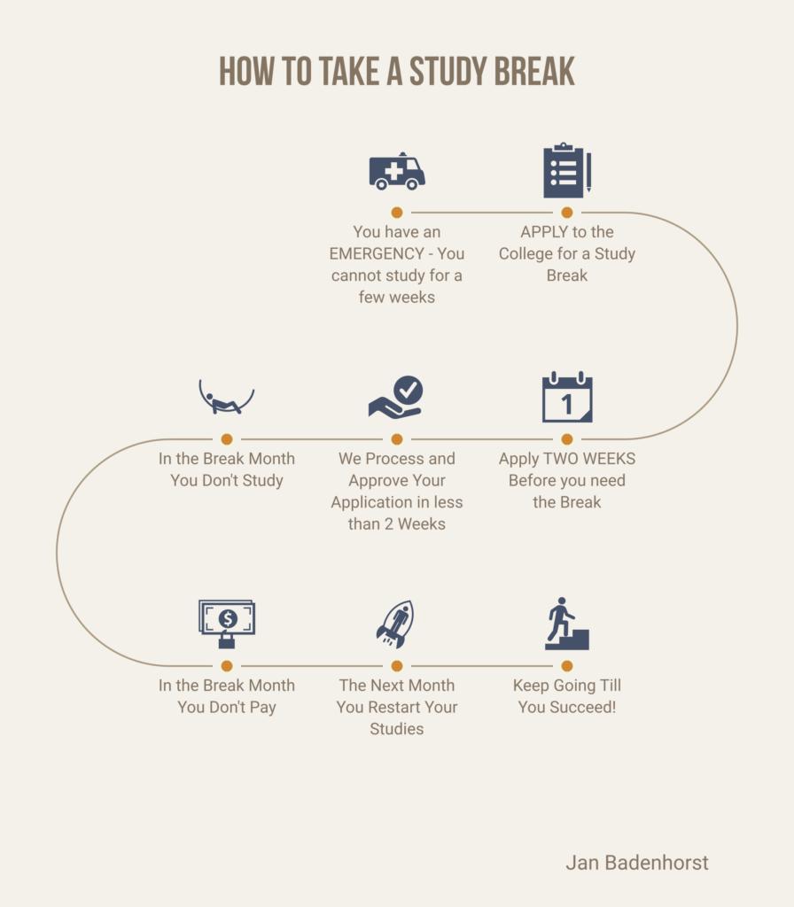 how-to-take-a-study-break