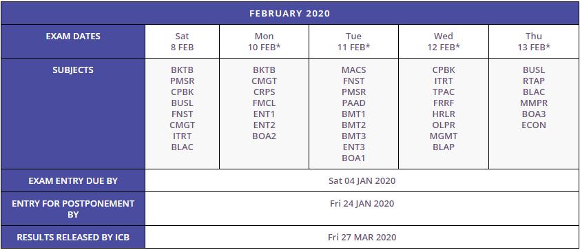 ICB Exam Timetable February 2020