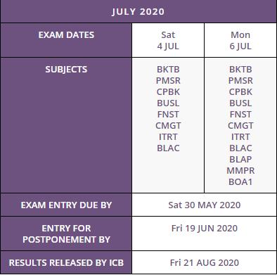 ICB Exam Timetable July 2020