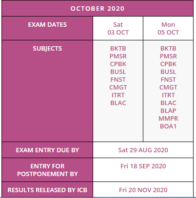 ICB Exam Timetable October 2020