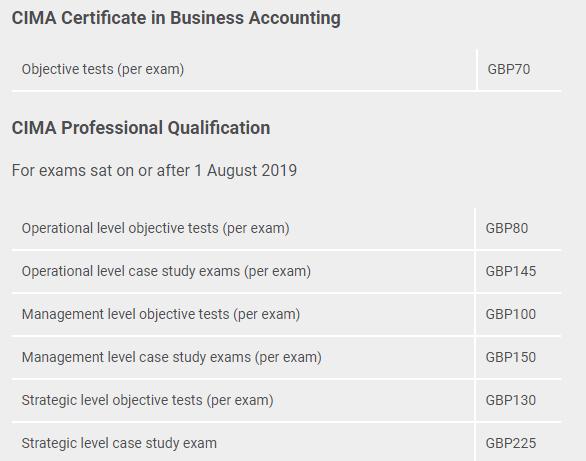 CIMA Fee Structure Exam Fees