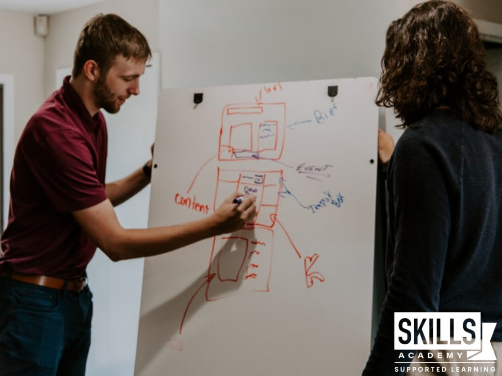 Two students using the mind map method to study. Find our tips for making flashcards right here.